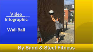wall ball video infographic games ready workout 5 youtube