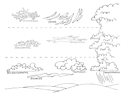 sheet types sizable cloud coloring sheet learning the different types of