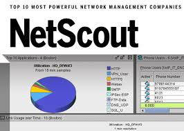10 most powerful network management companies network world
