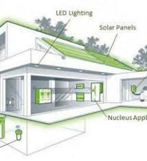 Leed Certified Home Plans Zero Energy Home Plans Energy Efficient Home Designs Zero Energy