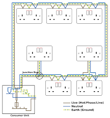 how to wire a ring diagram agnitum me in wiring for wiring