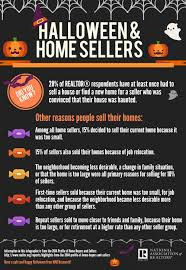 halloween and home sellers www nar realtor