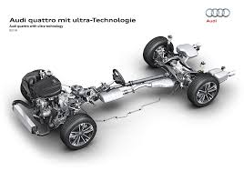 audi unveils quattro ultra all wheel drive system it saves