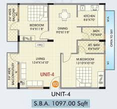 neo elite by neo homes 2 bhk apartments at electronic city