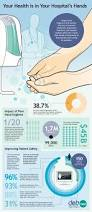 hand hygiene infographic hospital safety food news pinterest