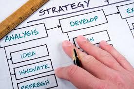 design a plan market development revive me