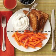 breakfast menu for diabetics plate method meal ideas diabetic living online