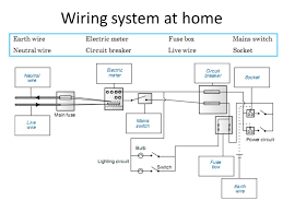 chapter 8 generation of electricity ppt