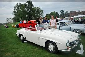 mercedes sl 190 auction results and sales data for 1960 mercedes 190 sl