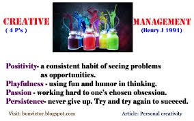 bonvictorspot problem solving and artistic and imaginative invention creativity requires the interaction of four themes u people context method and outcome
