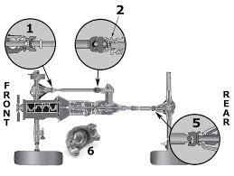 2002 jeep liberty parts 2002 jeep liberty parts diagram automotive parts diagram images