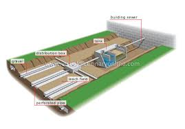 house plumbing septic tank image visual dictionary online