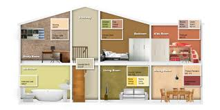 interior designer themed colours interior