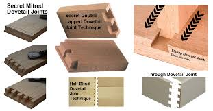 Different Wood Joints And Their Uses by What Is A Dovetail Joint Types Of Dovetail Joinery