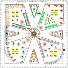 layout garden plan gardening planning software fall garden plan ideas circular