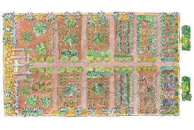 Backyard Vegetable Garden Design 5 simple vegetable garden design ideas perfect for all seasons