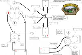 polaris winch wiring diagram wiring diagram