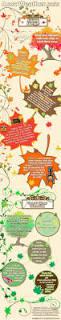 25 best seasonal allergies images on pinterest seasonal
