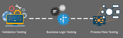 software testing services usa prova solutions