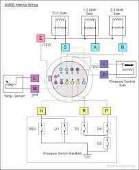 4l80e transmission wiring diagram gooddy org
