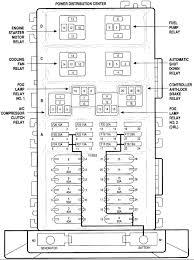 f750 fuse box ford fuse box wiring diagram odicis