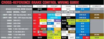 trailer wiring with electric brakes medium size of wiring brake