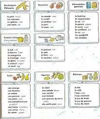 lexique cuisine à table vocabulaire classe 3 4 vocabulaire