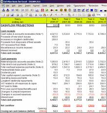 sales forecast spreadsheet pro forma business plan template