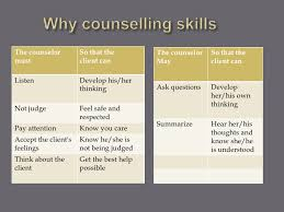 Social Work Counseling Skills List Counselling Skills Search Counseling Skills Sessions