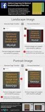 best 25 facebook nou ideas on pinterest robot illustration