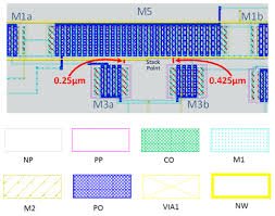layout design cmos analog integrated circuit sizing and layout dependent effects a review