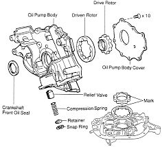 repair guides engine mechanical oil pump autozone com