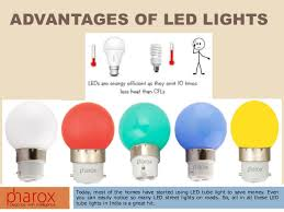 do led lights save money led tube lights india
