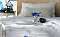 Duvet And Comforter Difference Difference Between Comforter And Duvet Cover Difference Between