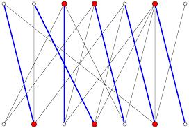 L Form K He Kaufen Kőnig U0027s Theorem Graph Theory Wikipedia