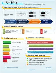 infographic resume examples of infographic resume best free