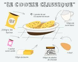 dessin recette de cuisine recette cookies le cookie dans tous ses états