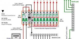 wiring of the distribution board with rcd single phase from house