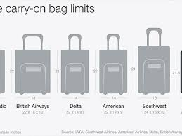 american airlines luggage size 48 checked bags southwest what are the u s airline checked