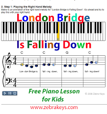 keyboard chords tutorial for beginners learn how to play piano over 50 free online piano lessons
