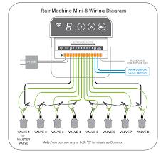 file rainmachine mini 8 wiring diagram png rainmachine wiki page