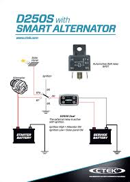 can i use a ctek d250s dual in a vehicle with a smart alternator