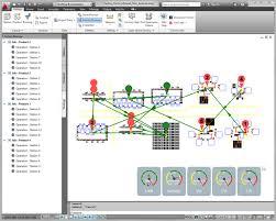 factory layout design autocad imaginit manufacturing solutions blog april 2011