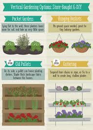 vertical gardening ideas preparednessmama
