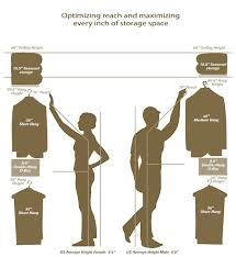 hanging picture height closet design guide organized living