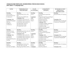 Curriculum Mapping Curriculum Template Eisenhower Junior High Language Arts