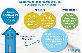 gastos deducibles de venta de vivienda 2015 en el irpf 5 preguntas sobre la fiscalidad de la vivienda blog inmobiliario