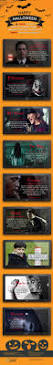 1509 best horror movies and more images on pinterest horror