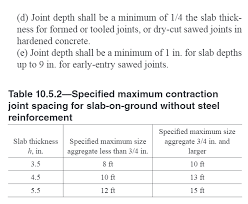 Ground Wire Size Table by Rebar Vs Wire Mesh Structural Engineering Other Technical