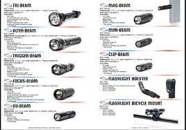 catalog speedtech lights